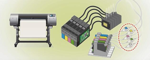 業務用インクジェットプリンターのインク配管・冷却水配管