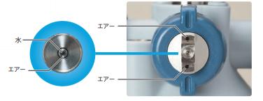 スプレーノズル・目詰まり防止の仕組み