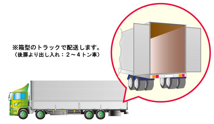 箱型のトラック(後扉より出し入れ:2~4トン車)